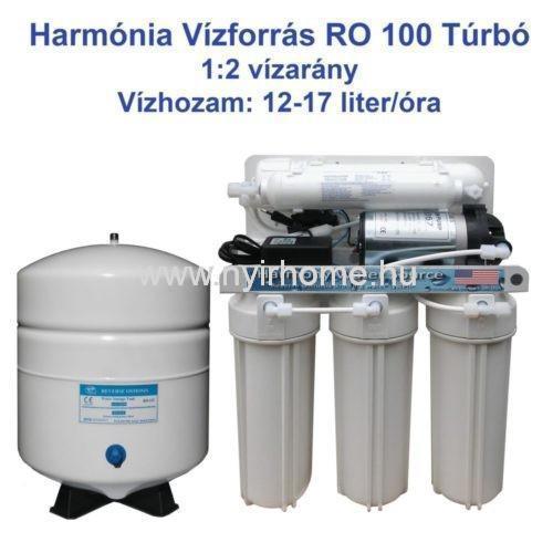 HVF RO 100 Turbo